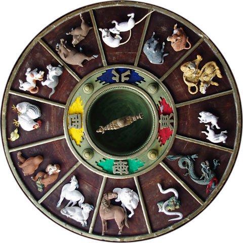 Calendário chinês: como funciona e qual a sua origem