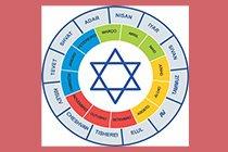 Calendário judaico: entenda como os judeus contam o tempo