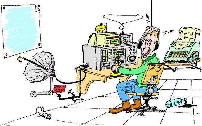 Radioamadorismo